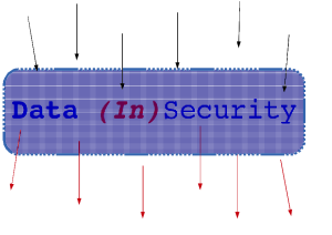 IT Support small business Data InSecurity 3