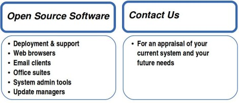 IT SUpport Small business Open Source Software